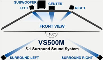 simulator sound system